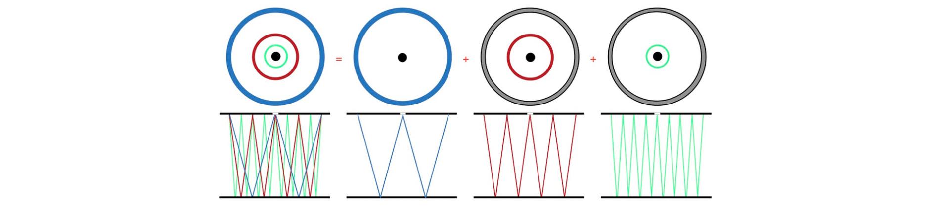 Camera alignment pattern